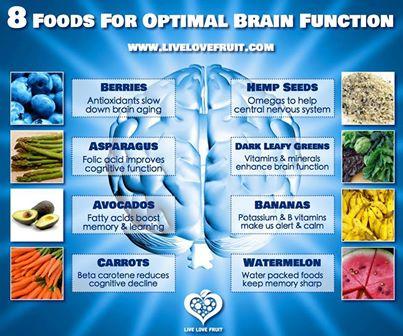 8 foods