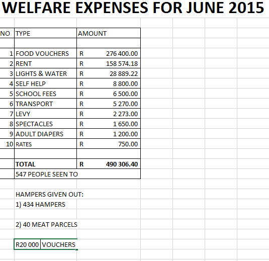 june expenses 2015 welfare