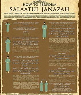 Janazah Salah