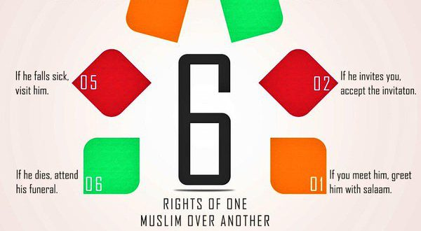 6 Rights of the Muslim