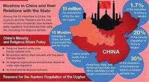 5 Horrible Things Happening to Uyghur Muslims in Chinese Secret Camps